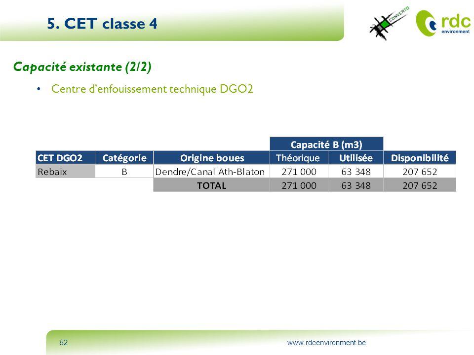 5. CET classe 4 Capacité existante (2/2)