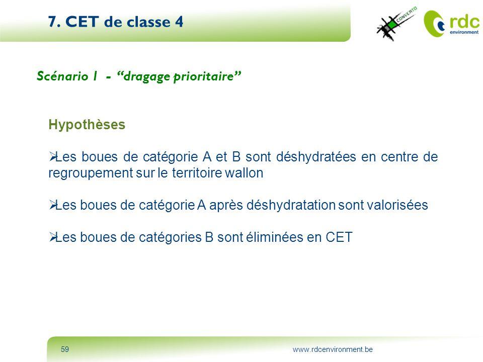 7. CET de classe 4 Scénario 1 - dragage prioritaire Hypothèses
