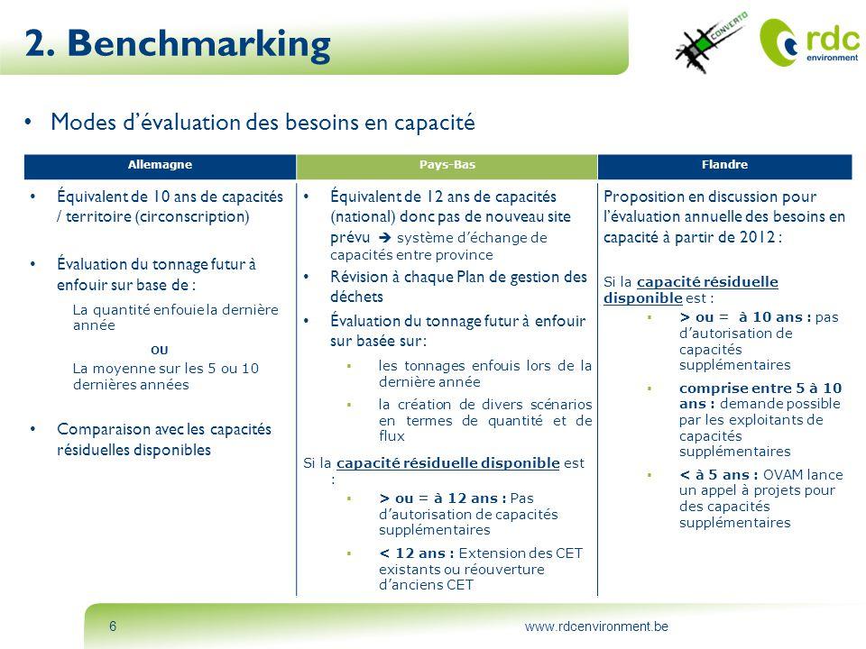 2. Benchmarking Modes d'évaluation des besoins en capacité
