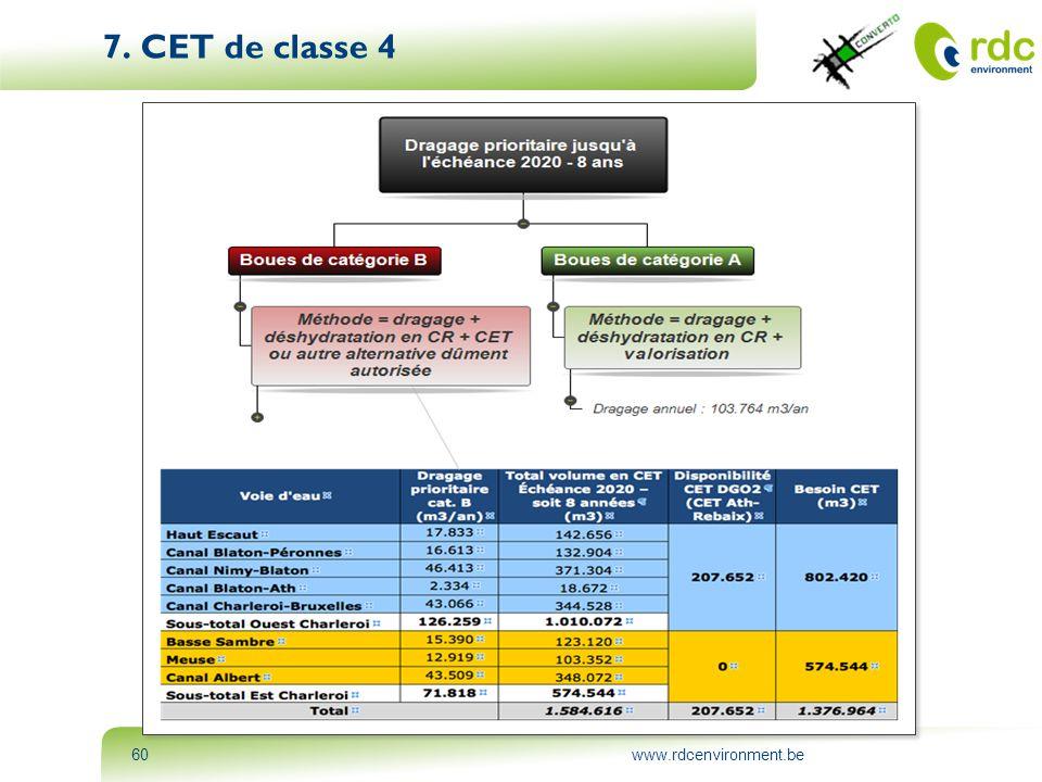 7. CET de classe 4