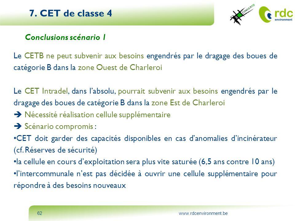 7. CET de classe 4 Conclusions scénario 1