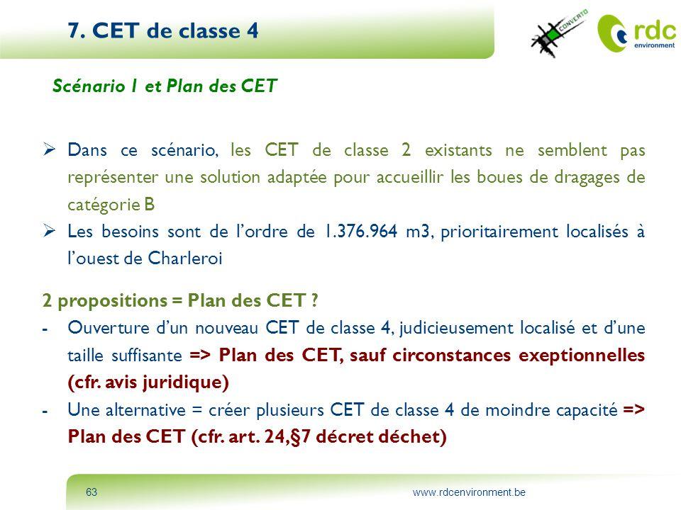 7. CET de classe 4 Scénario 1 et Plan des CET
