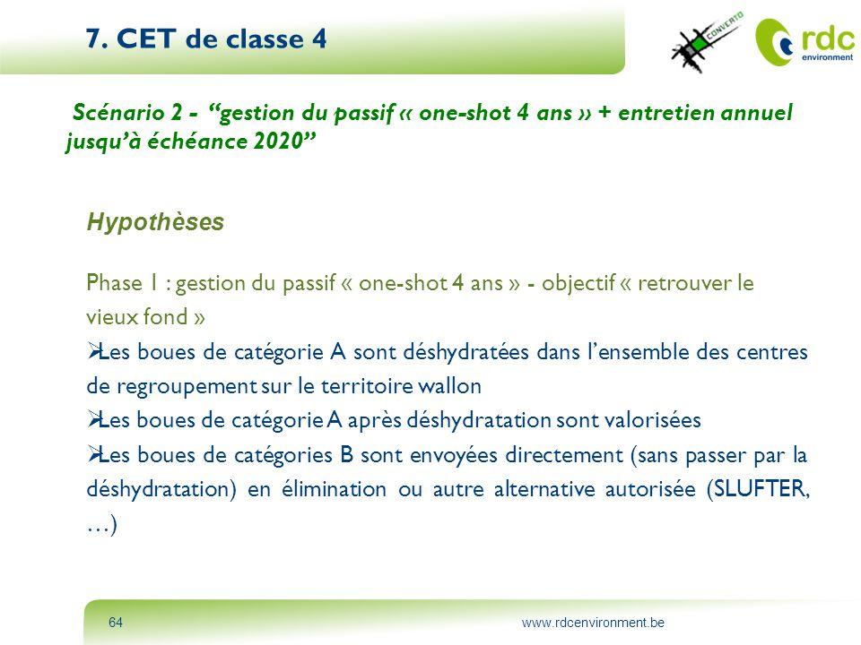 7. CET de classe 4 Scénario 2 - gestion du passif « one-shot 4 ans » + entretien annuel jusqu'à échéance 2020