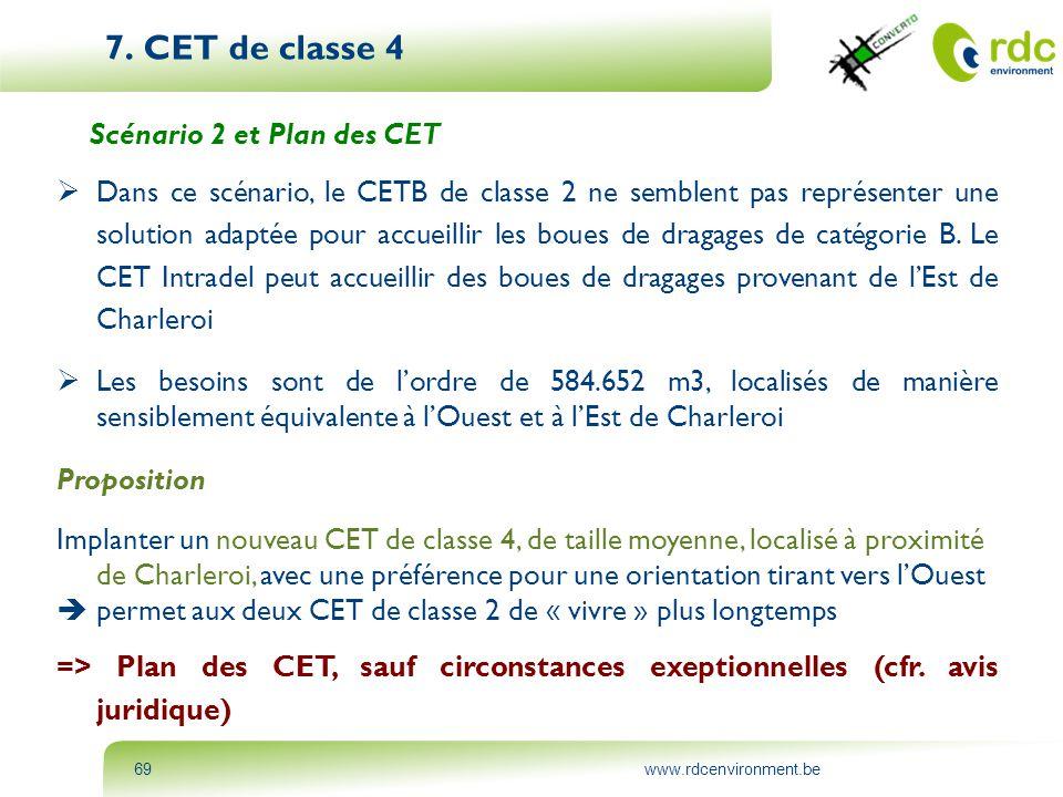 7. CET de classe 4 Scénario 2 et Plan des CET
