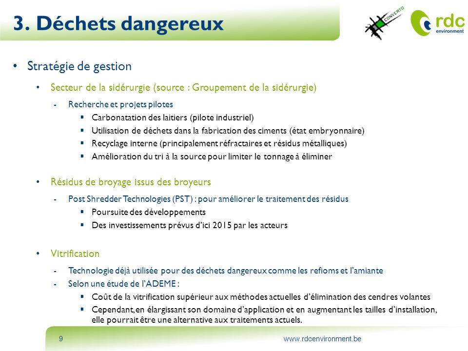 3. Déchets dangereux Stratégie de gestion