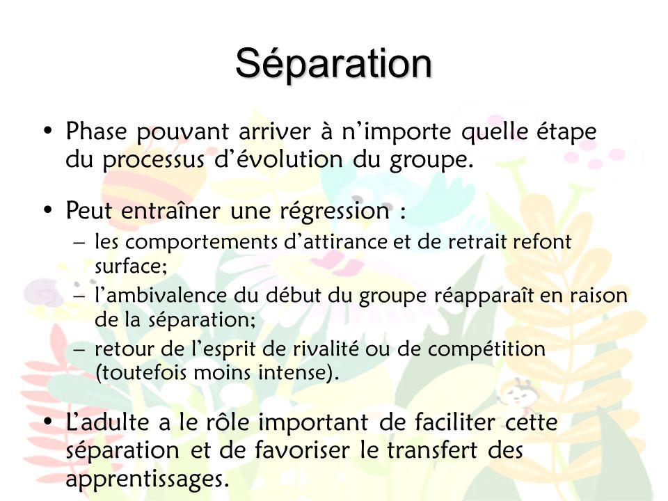 Séparation Phase pouvant arriver à n'importe quelle étape du processus d'évolution du groupe. Peut entraîner une régression :