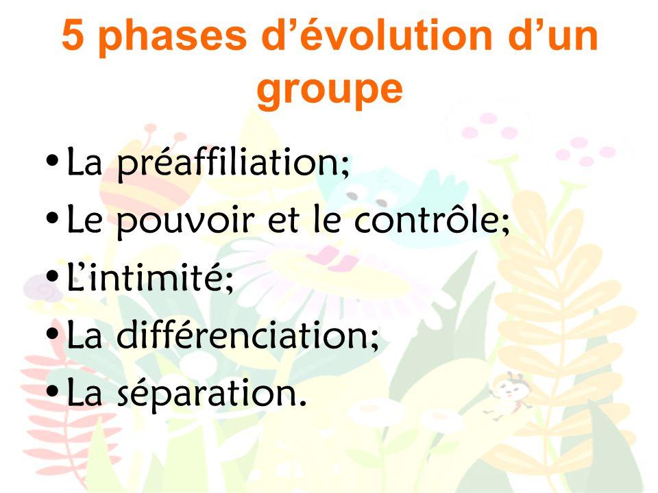 5 phases d'évolution d'un groupe