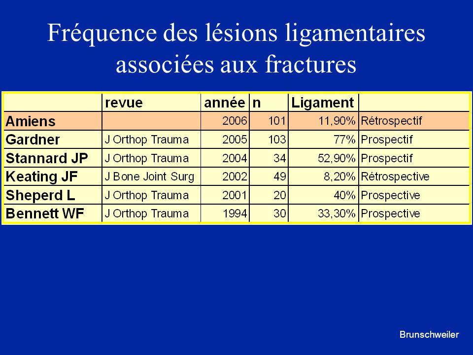 Fréquence des lésions ligamentaires associées aux fractures