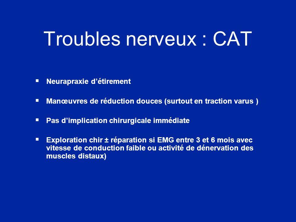 Troubles nerveux : CAT Neurapraxie d'étirement