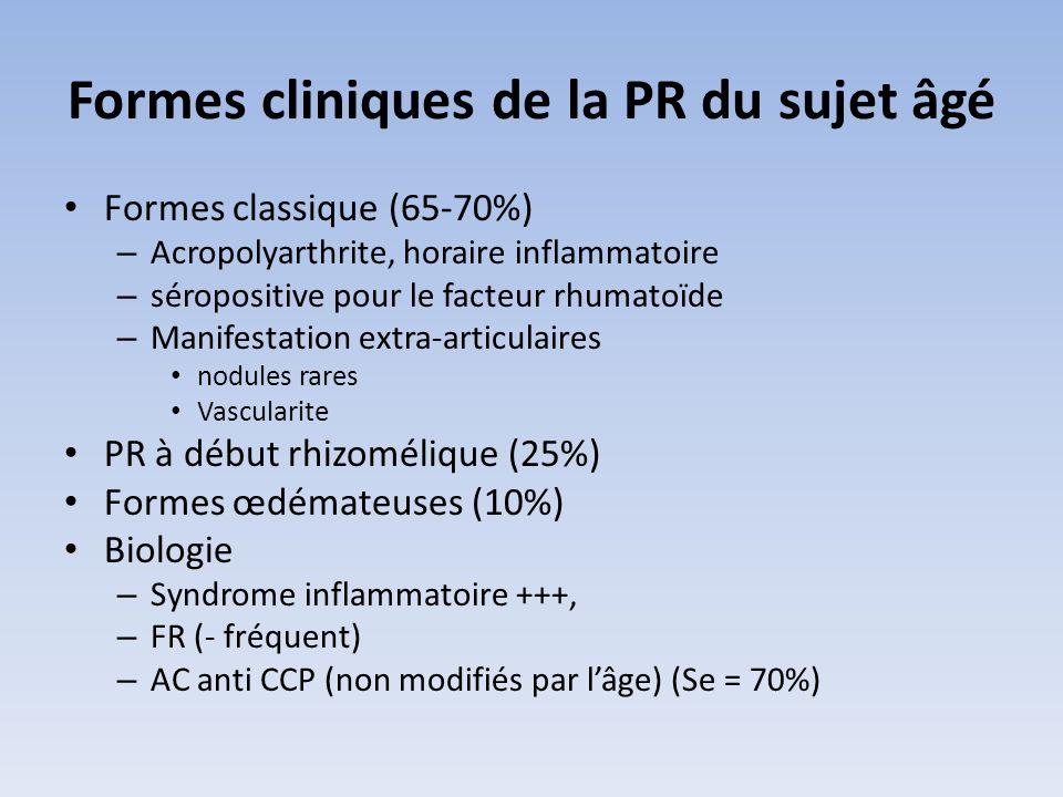 Formes cliniques de la PR du sujet âgé