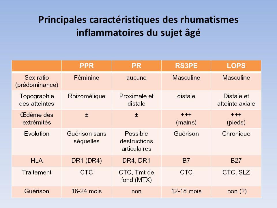 Principales caractéristiques des rhumatismes inflammatoires du sujet âgé