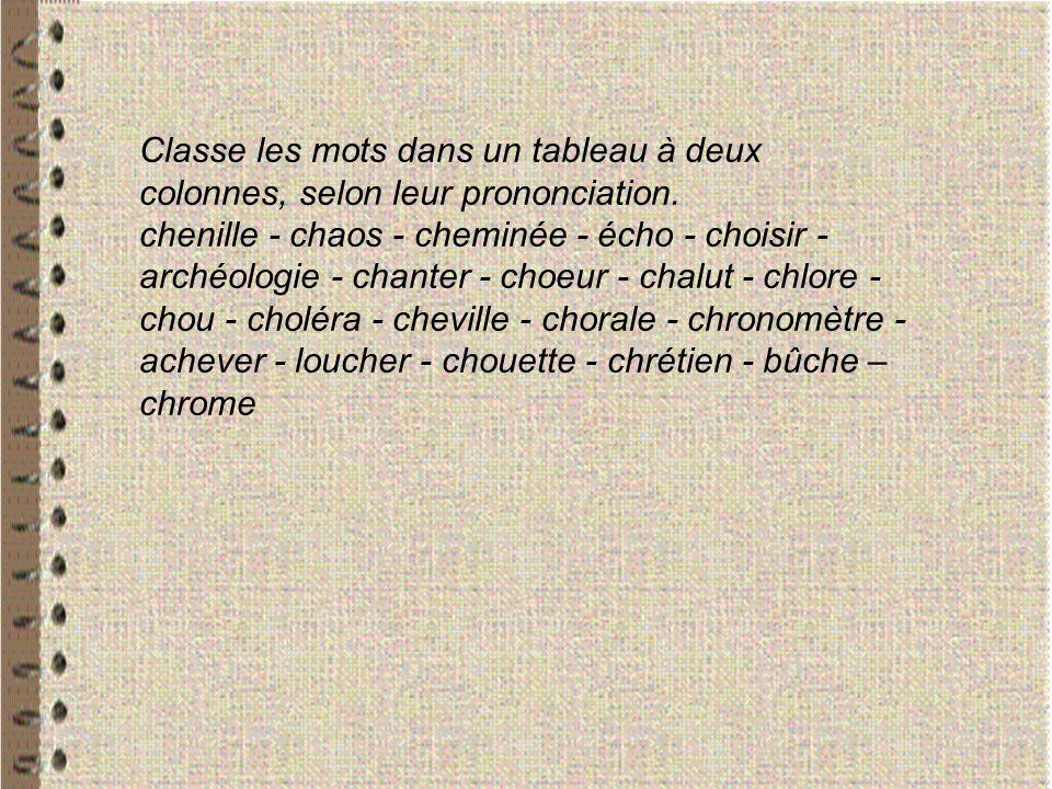 Classe les mots dans un tableau à deux colonnes, selon leur prononciation.
