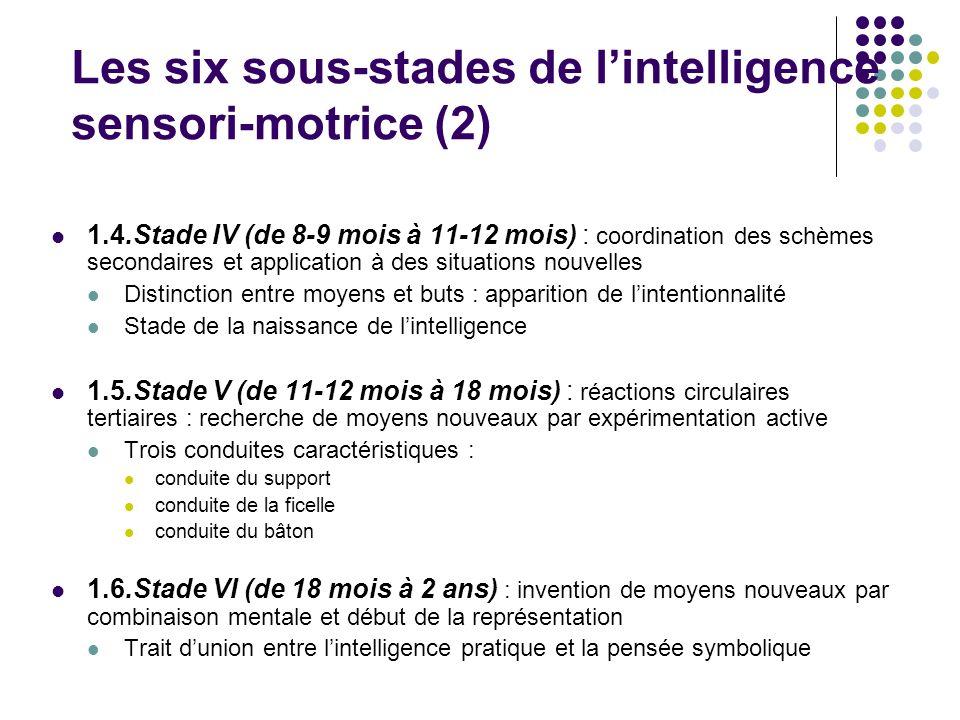 Les six sous-stades de l'intelligence sensori-motrice (2)