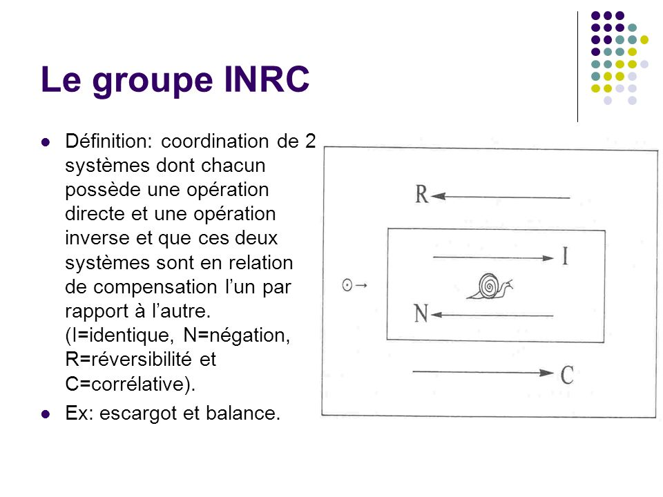 Le groupe INRC