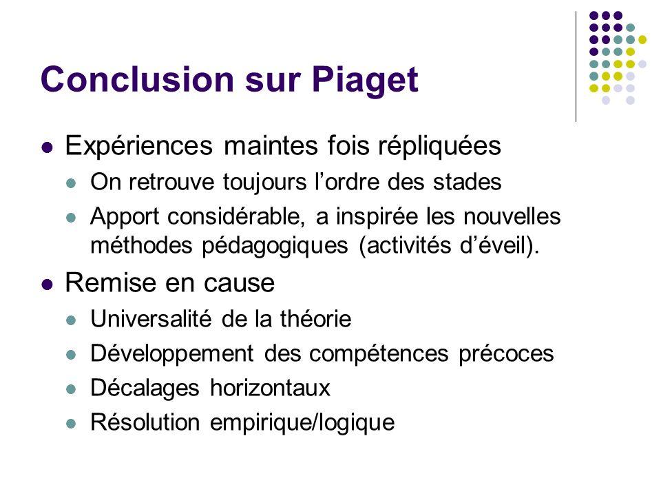 Conclusion sur Piaget Expériences maintes fois répliquées