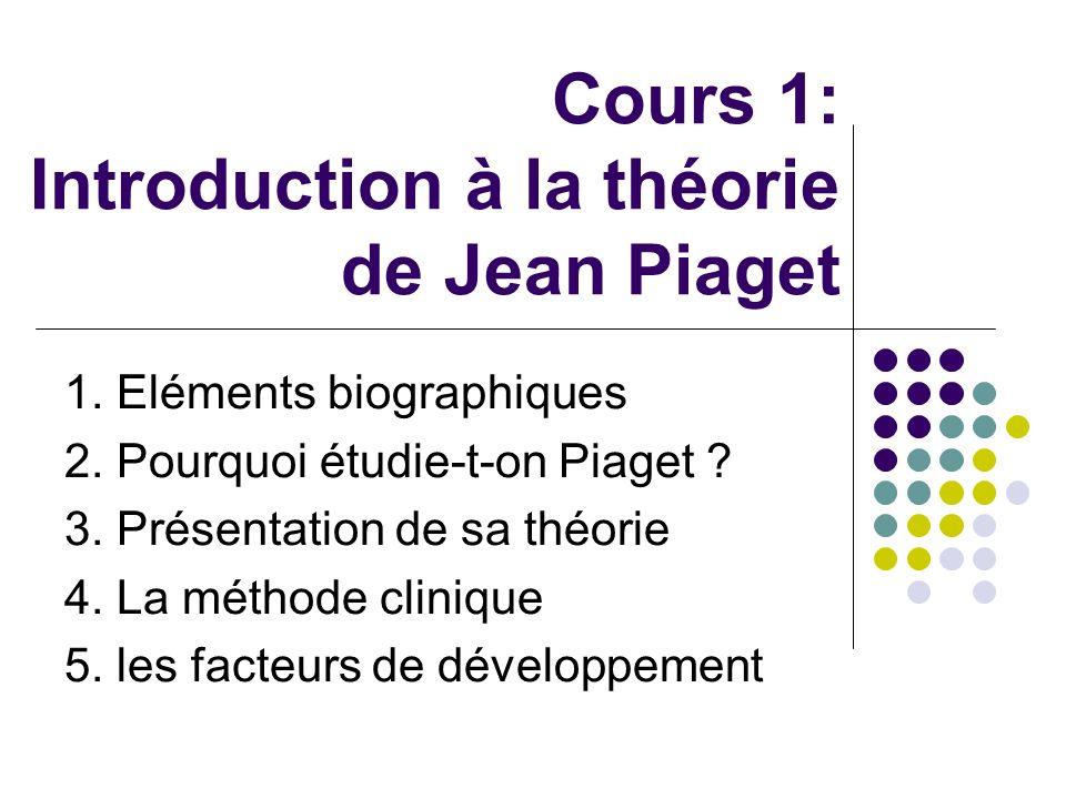 Cours 1: Introduction à la théorie de Jean Piaget