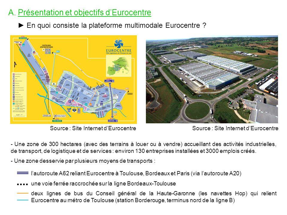 A. Présentation et objectifs d'Eurocentre