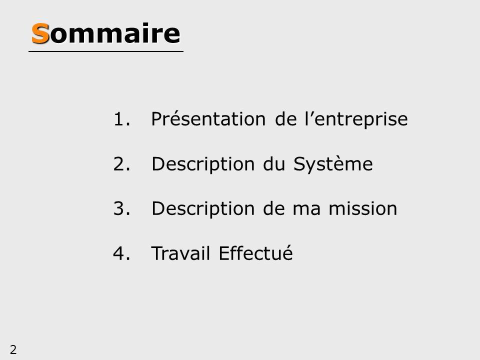 Sommaire Présentation de l'entreprise 2. Description du Système