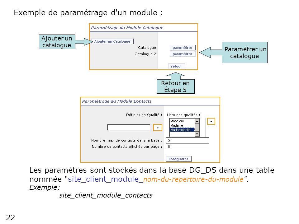 Exemple de paramétrage d un module :