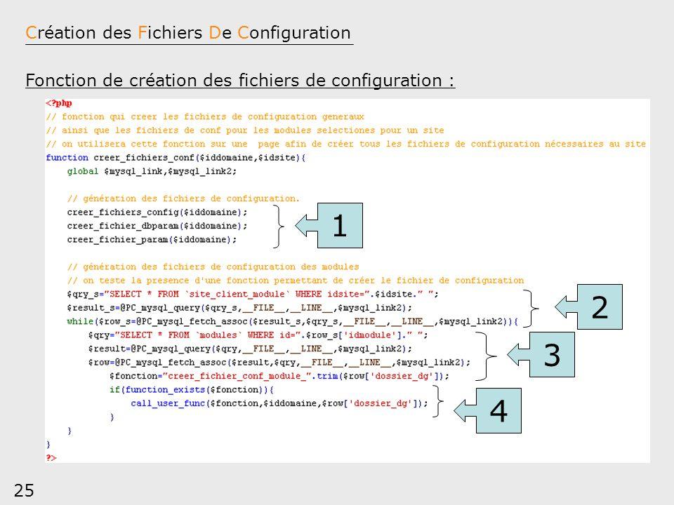 1 2 3 4 Création des Fichiers De Configuration