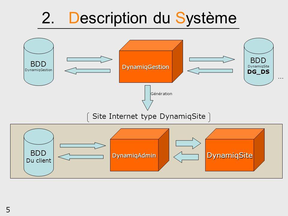 2. Description du Système
