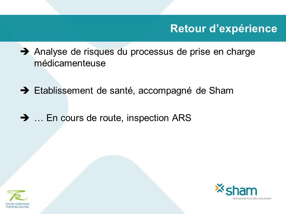 Retour d'expérience Analyse de risques du processus de prise en charge médicamenteuse. Etablissement de santé, accompagné de Sham.