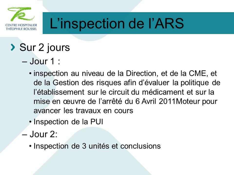 L'inspection de l'ARS Sur 2 jours Jour 1 : Jour 2: