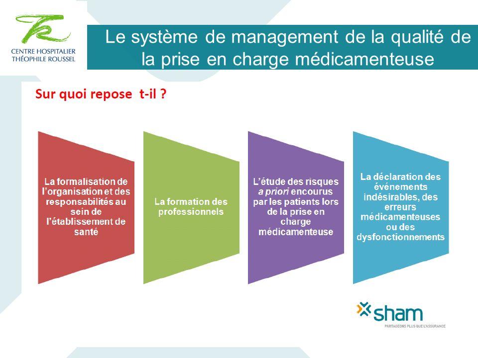 Le système de management de la qualité de la prise en charge médicamenteuse