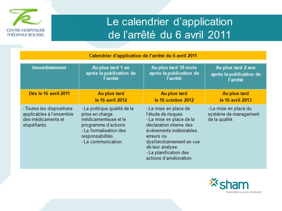Le calendrier d'application de l'arrêté du 6 avril 2011
