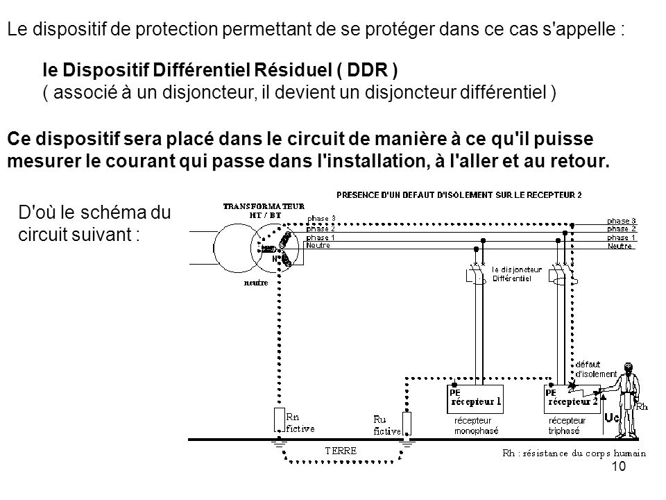 Le dispositif de protection permettant de se protéger dans ce cas s appelle :