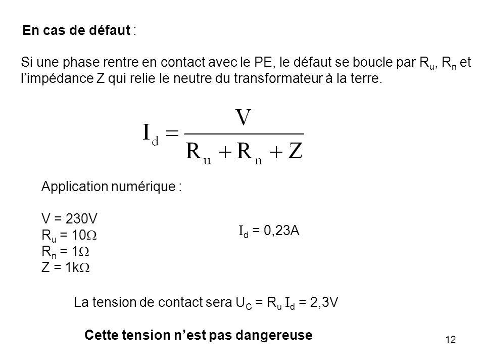 En cas de défaut : Si une phase rentre en contact avec le PE, le défaut se boucle par Ru, Rn et.