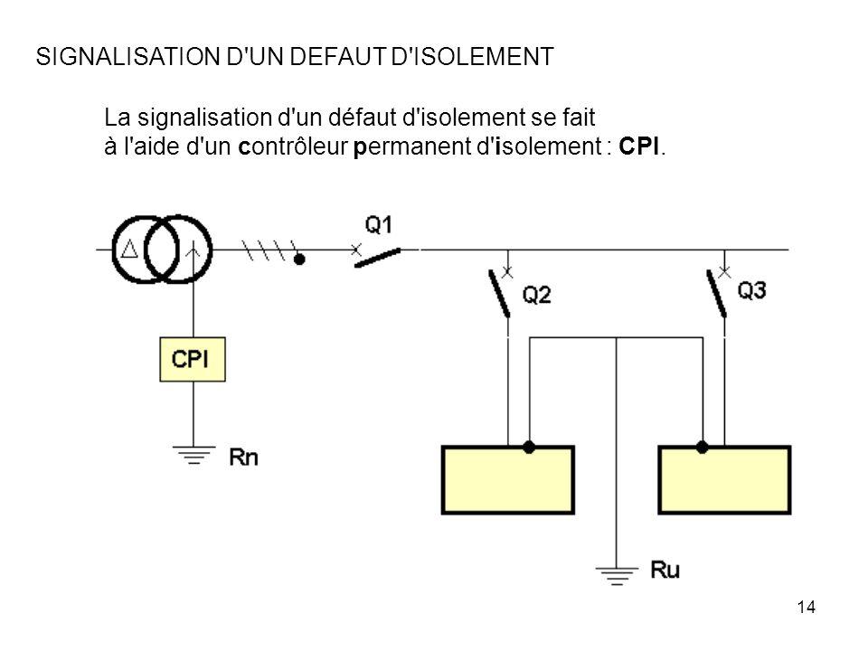 SIGNALISATION D UN DEFAUT D ISOLEMENT