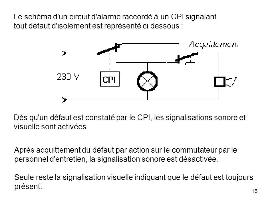 Le schéma d un circuit d alarme raccordé à un CPI signalant