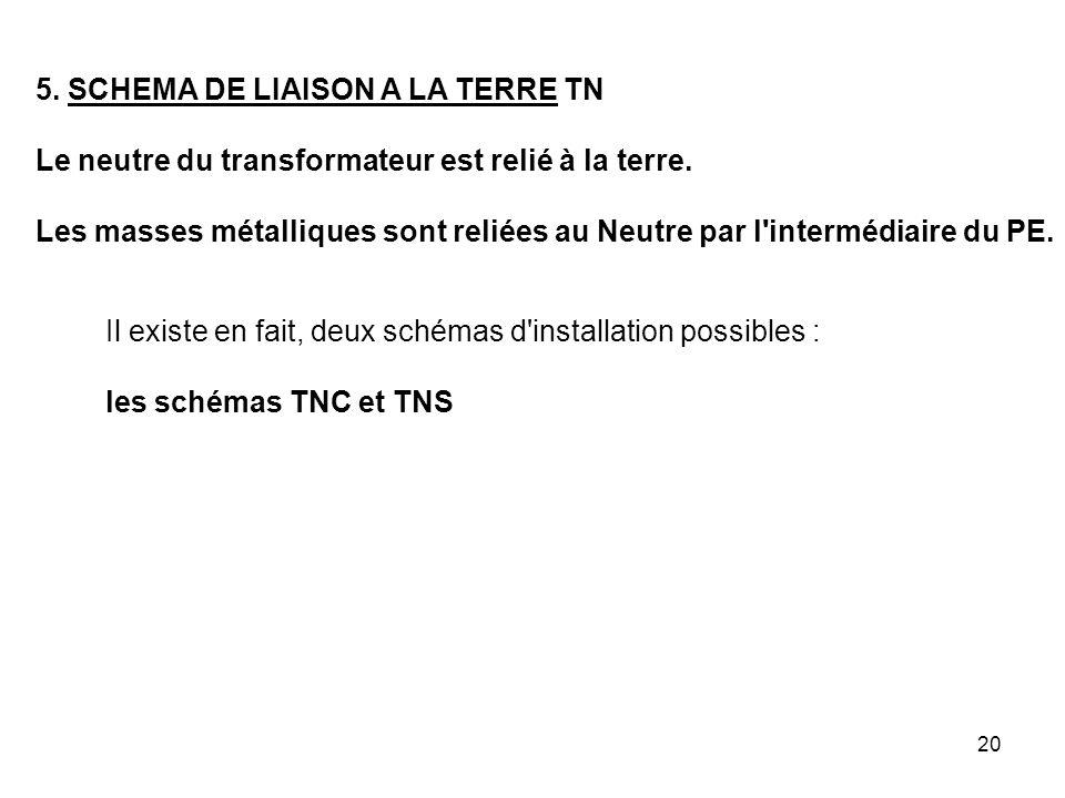 5. SCHEMA DE LIAISON A LA TERRE TN
