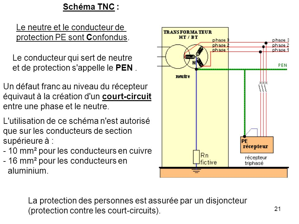 Schéma TNC :Le neutre et le conducteur de. protection PE sont Confondus. Le conducteur qui sert de neutre.