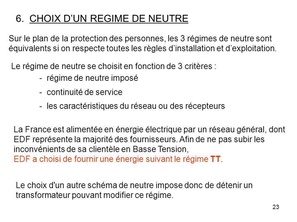 6. CHOIX D'UN REGIME DE NEUTRE