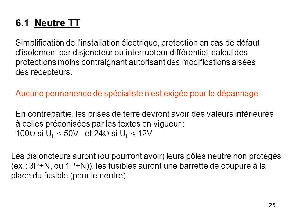 6.1 Neutre TT Simplification de l installation électrique, protection en cas de défaut.