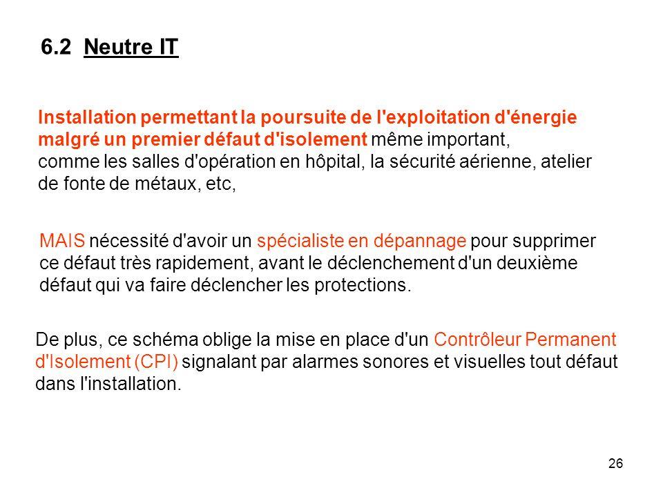 6.2 Neutre ITInstallation permettant la poursuite de l exploitation d énergie. malgré un premier défaut d isolement même important,