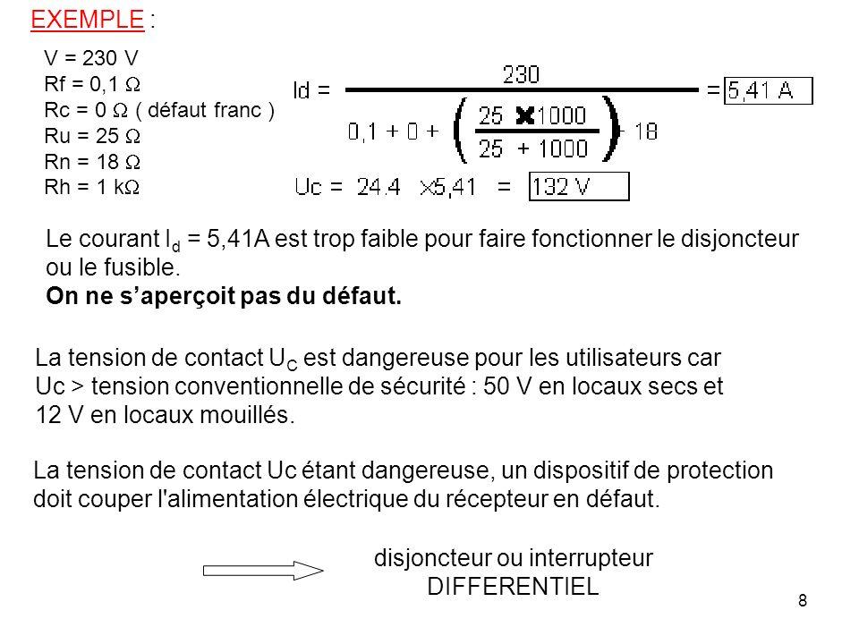 disjoncteur ou interrupteur