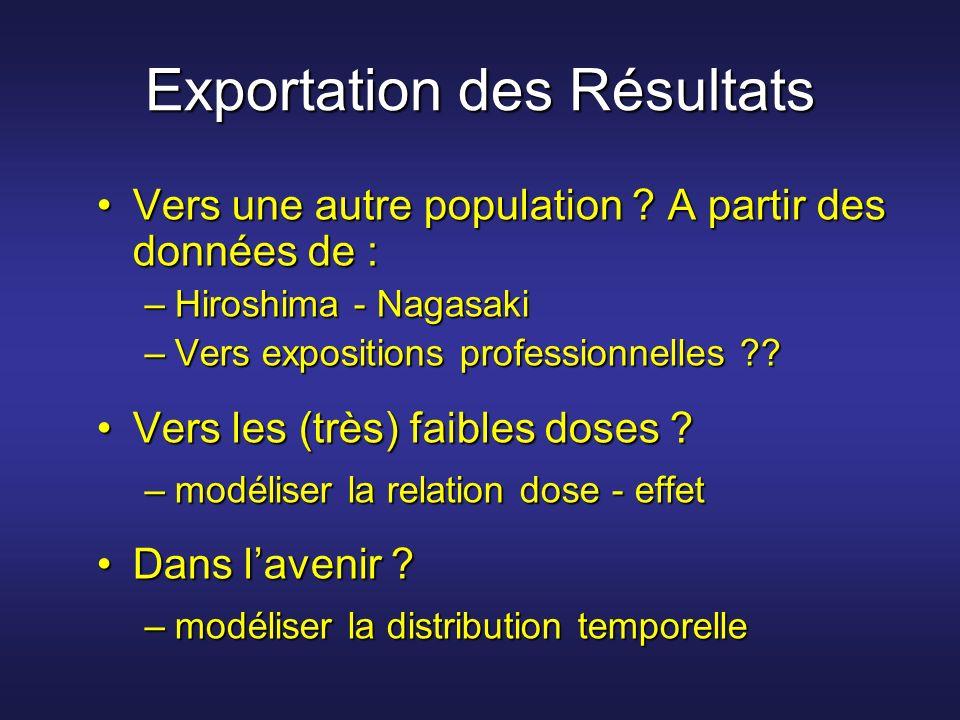 Exportation des Résultats