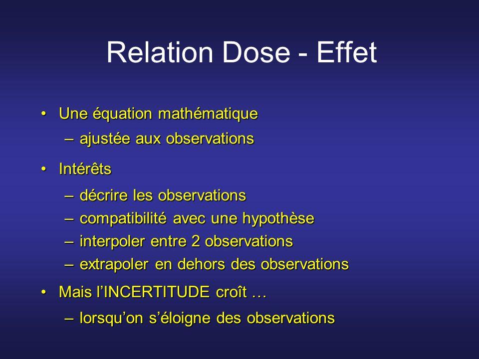 Relation Dose - Effet Une équation mathématique