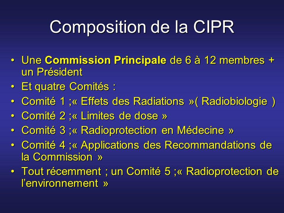 Composition de la CIPR Une Commission Principale de 6 à 12 membres + un Président. Et quatre Comités :