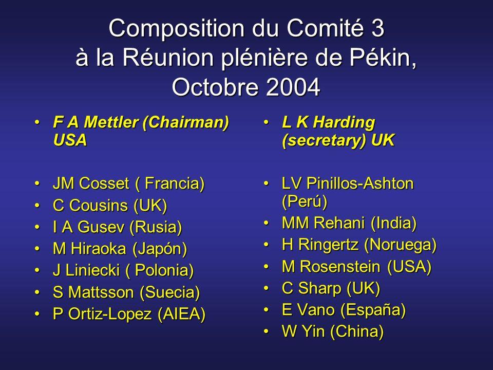 Composition du Comité 3 à la Réunion plénière de Pékin, Octobre 2004