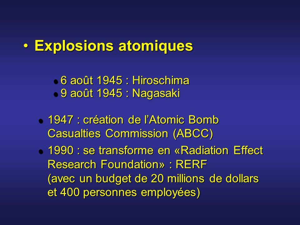 Explosions atomiques 6 août 1945 : Hiroschima 9 août 1945 : Nagasaki