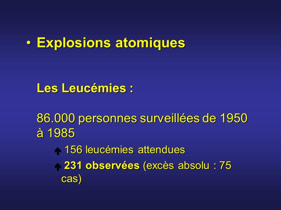 Explosions atomiques Les Leucémies : 86