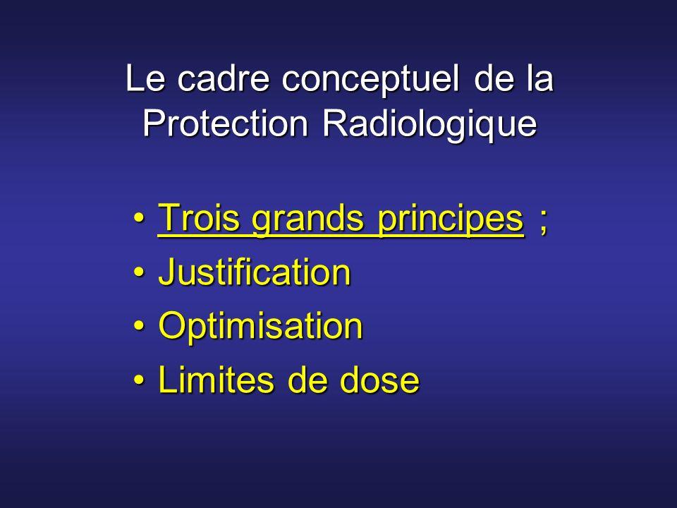 Le cadre conceptuel de la Protection Radiologique