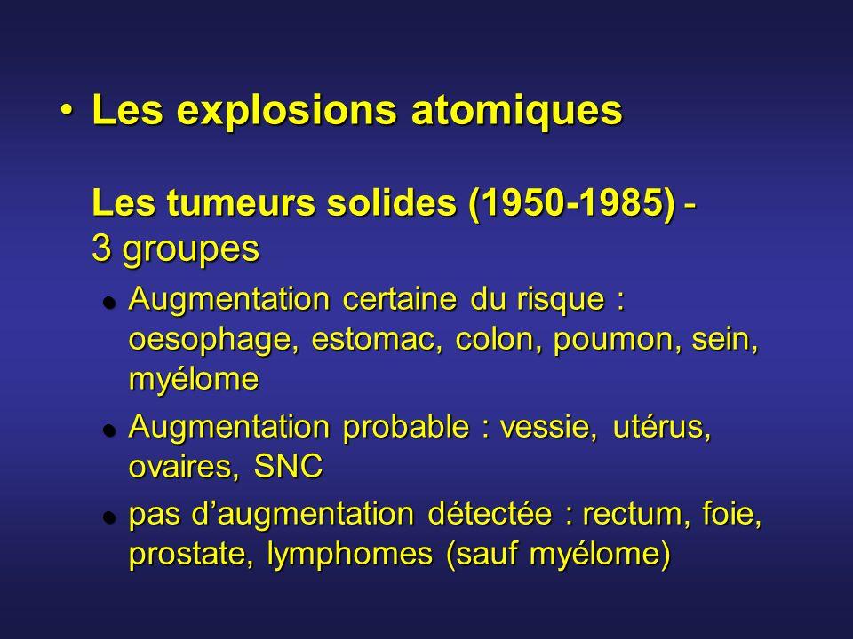 Les explosions atomiques Les tumeurs solides (1950-1985) - 3 groupes