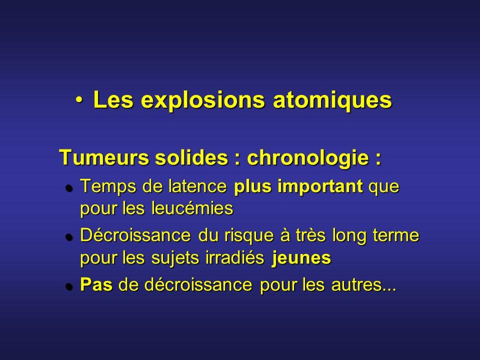 Les explosions atomiques
