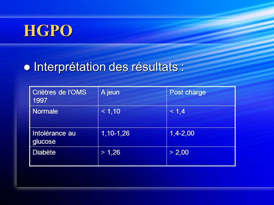 HGPO Interprétation des résultats : Criètres de l'OMS 1997 A jeun