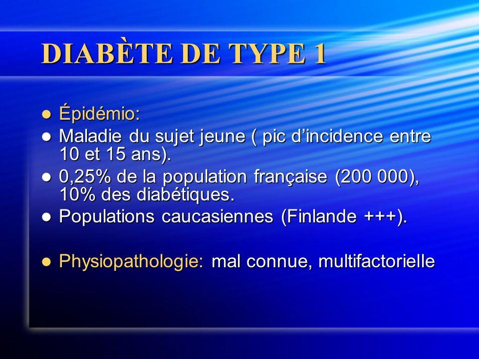 DIABÈTE DE TYPE 1 Épidémio: